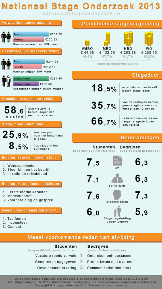 nso_2013_infographic