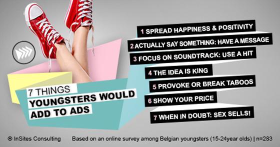 wat jongeren aan reclame willen toevoegen
