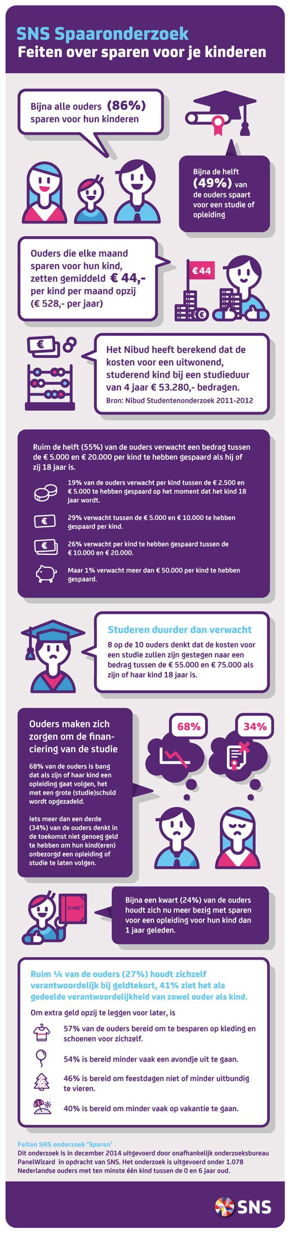 infographic_sns_kindsparen